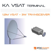 Global Skyware 1.2m Ka RxTx Class I